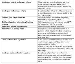 Soluciones de realidad aumentada empresarial: ¿compilar o comprar? | 5